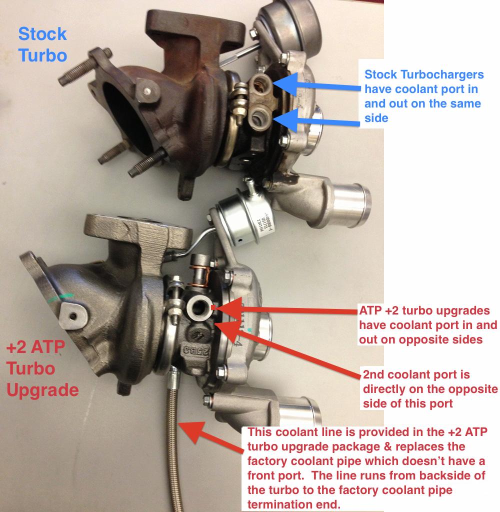 Garrett Auto Sales >> Garrett Twin Turbo Upgrade -2010+ Taurus SHO 3.5L Ecoboost ...