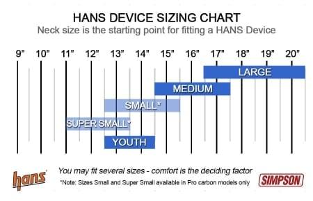 HANS DEVICE SPORT II