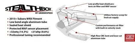 Grimmspeed Stealthbox Intake – 15-19 Subaru WRX