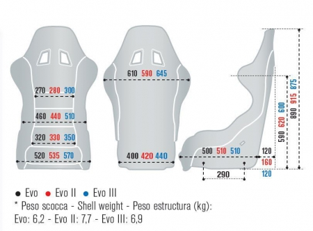 Sparco Evo II US Seat – Black | 008442FNR